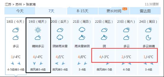 """没错! 好冷啊! 冷死宝宝了!  今天进入""""四九"""",后天就是""""大寒""""节气."""
