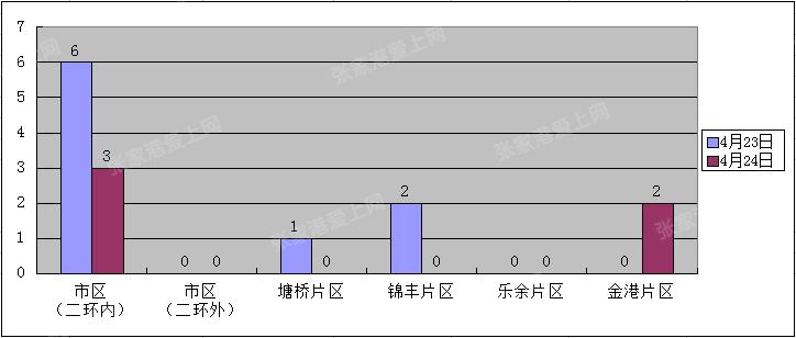 张家港地图_2019年张家港gdp